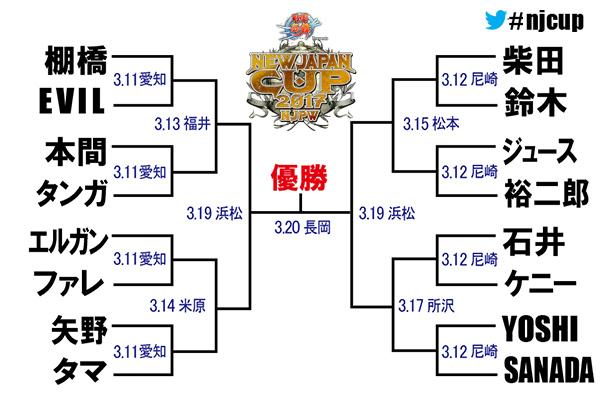 ニュージャパン・カップ出場選手を新日本プロレスが発表!これだけ?