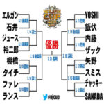 ニュージャパン・カップの優勝予想を(二回戦から)考える!