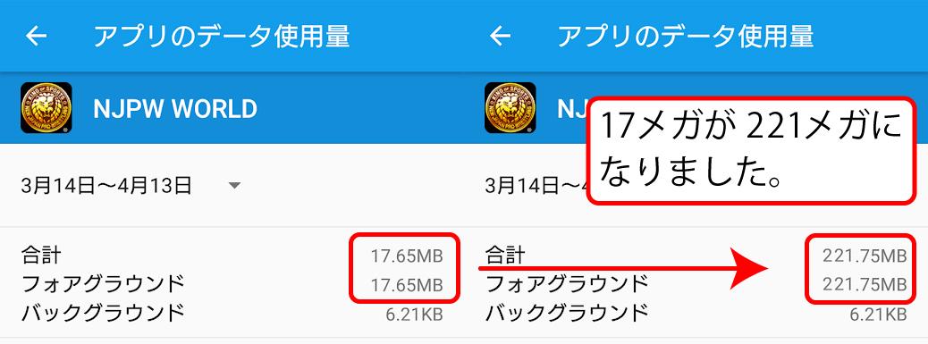 新日本プロレスワールドデータ通信量