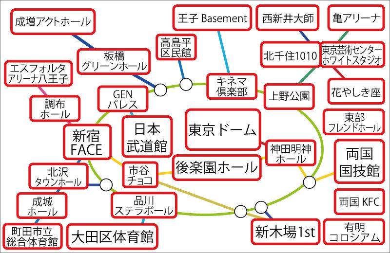 東京!プロレス会場マップ/電車路線図バージョン【完全保存版】