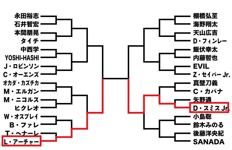デイビーボーイ・スミスJr.がニュージャパン・カップで優勝する理由
